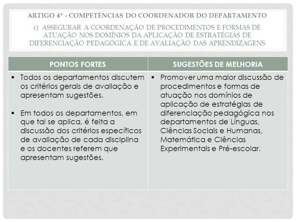 PONTOS FORTESSUGESTÕES DE MELHORIA  O departamento de 1ºCiclo evidencia-se em relação a todos os outros departamentos na discussão de procedimentos e formas de atuação nos domínios de aplicação de estratégias de diferenciação pedagógica.