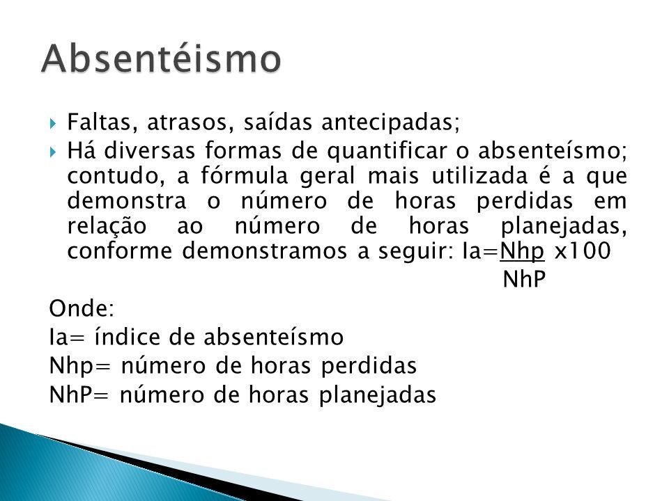  Faltas, atrasos, saídas antecipadas;  Há diversas formas de quantificar o absenteísmo; contudo, a fórmula geral mais utilizada é a que demonstra o