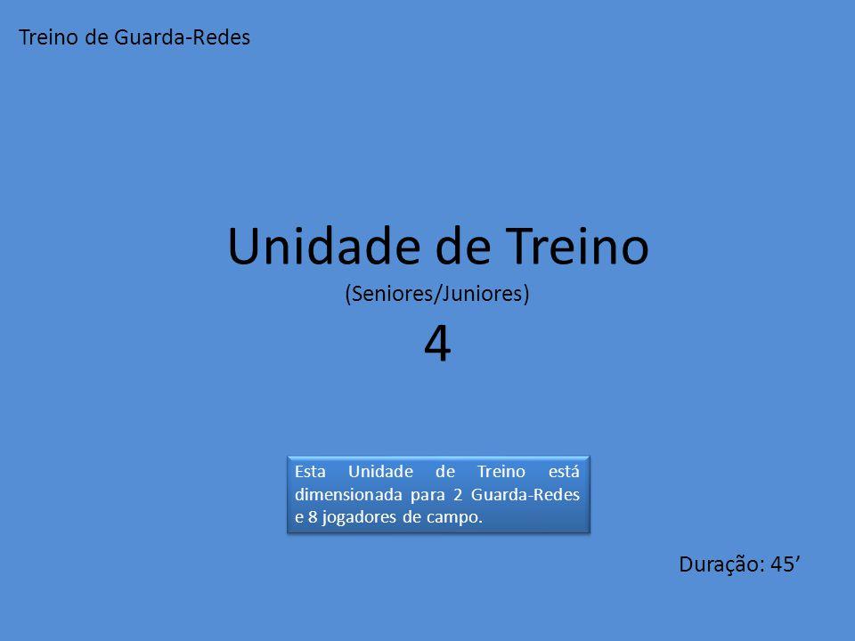 Unidade de Treino (Seniores/Juniores) 4 Duração: 45' Treino de Guarda-Redes Esta Unidade de Treino está dimensionada para 2 Guarda-Redes e 8 jogadores