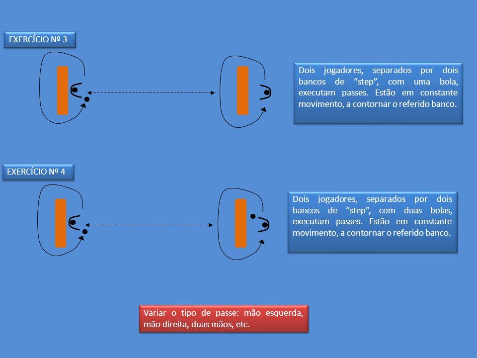 """Dois jogadores, separados por dois bancos de """"step"""", com uma bola, executam passes. Estão em constante movimento, a contornar o referido banco. Dois j"""