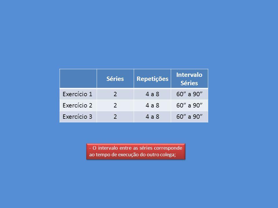 """- O intervalo entre as séries corresponde ao tempo de execução do outro colega; SériesRepetições Intervalo Séries Exercício 1 24 a 860"""" a 90"""" Exercíci"""