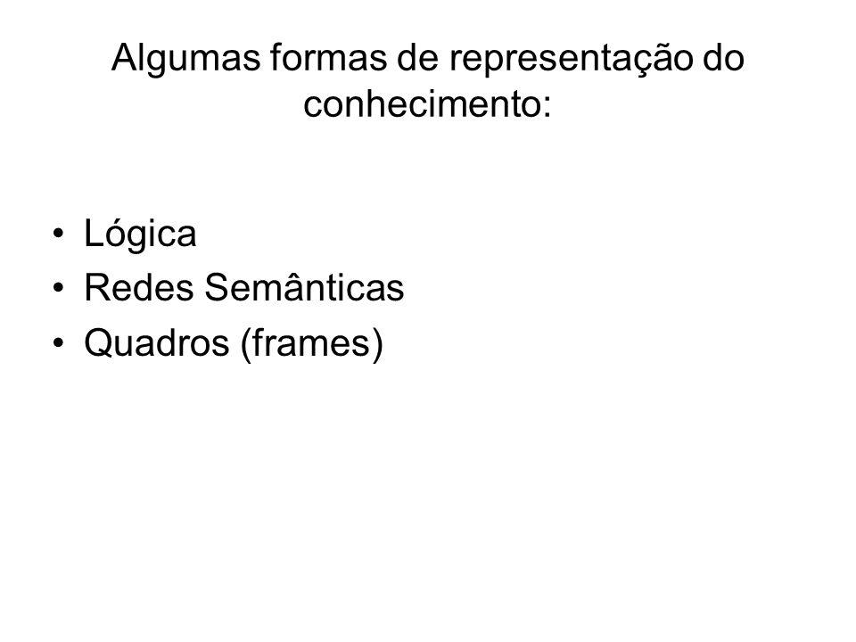 Algumas formas de representação do conhecimento: Lógica Redes Semânticas Quadros (frames)