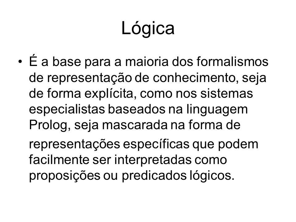 Lógica É a base para a maioria dos formalismos de representação de conhecimento, seja de forma explícita, como nos sistemas especialistas baseados na