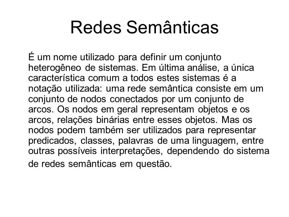 Redes Semânticas É um nome utilizado para definir um conjunto heterogêneo de sistemas. Em última análise, a única característica comum a todos estes s