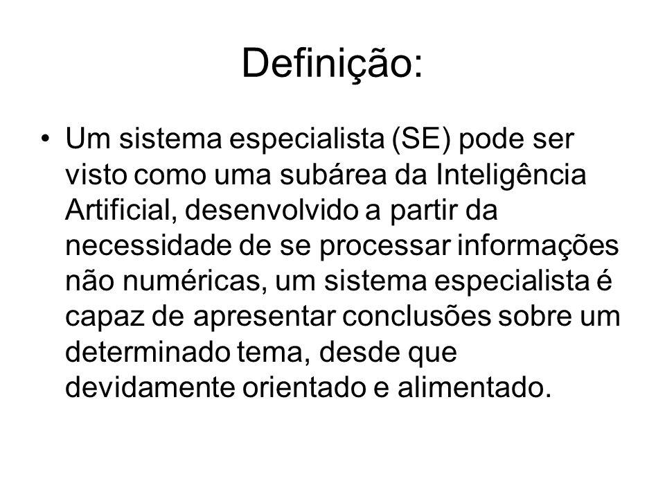 Definição: Um sistema especialista (SE) pode ser visto como uma subárea da Inteligência Artificial, desenvolvido a partir da necessidade de se process