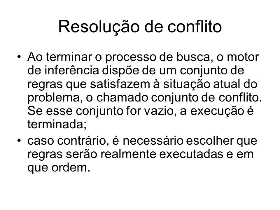 Resolução de conflito Ao terminar o processo de busca, o motor de inferência dispõe de um conjunto de regras que satisfazem à situação atual do proble