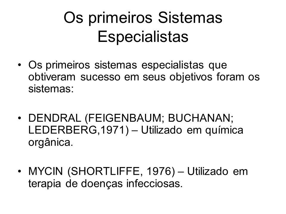 Os primeiros Sistemas Especialistas Os primeiros sistemas especialistas que obtiveram sucesso em seus objetivos foram os sistemas: DENDRAL (FEIGENBAUM