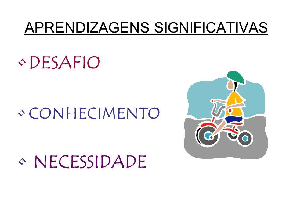APRENDIZAGENS SIGNIFICATIVAS DESAFIO CONHECIMENTO NECESSIDADE
