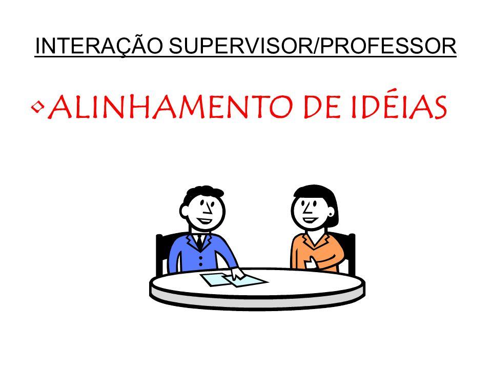 INTERAÇÃO SUPERVISOR/PROFESSOR ALINHAMENTO DE IDÉIAS