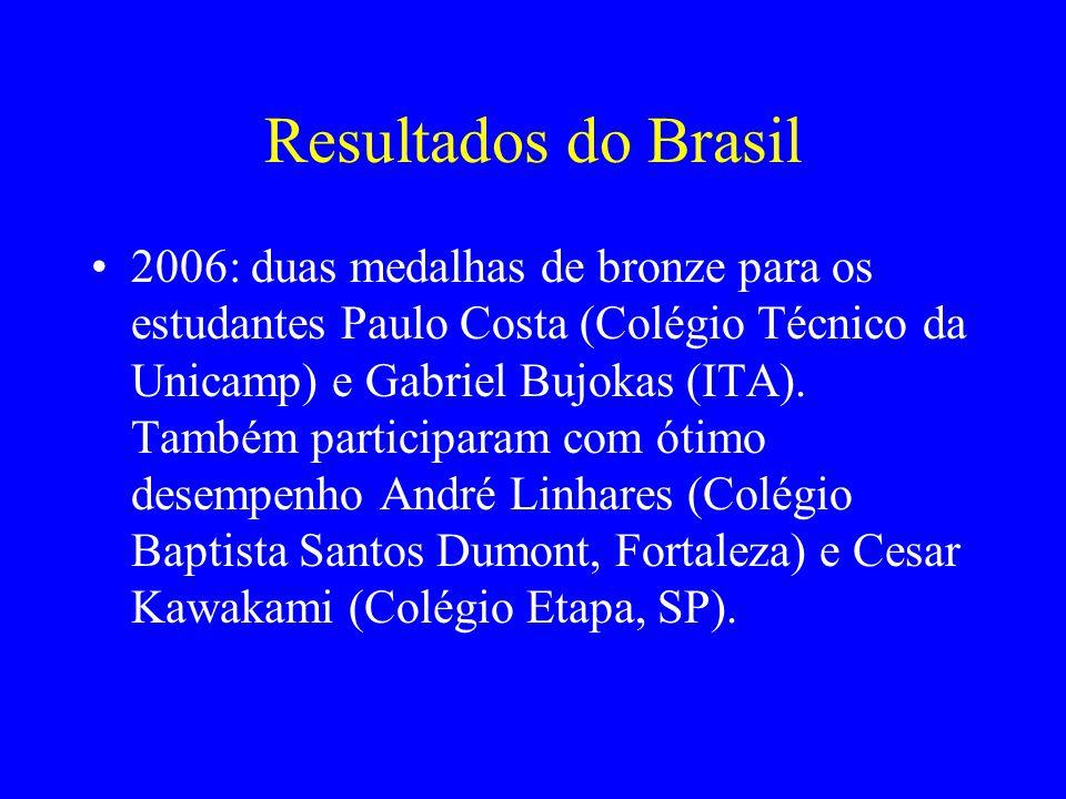 Resultados do Brasil 2006: duas medalhas de bronze para os estudantes Paulo Costa (Colégio Técnico da Unicamp) e Gabriel Bujokas (ITA). Também partici