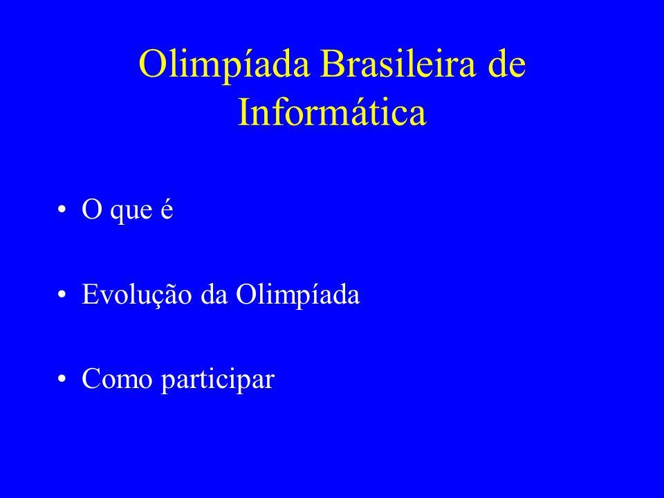 International Olympiad in Informatics Idéia nasceu no congresso da UNESCO em 1987 na Bulgária.