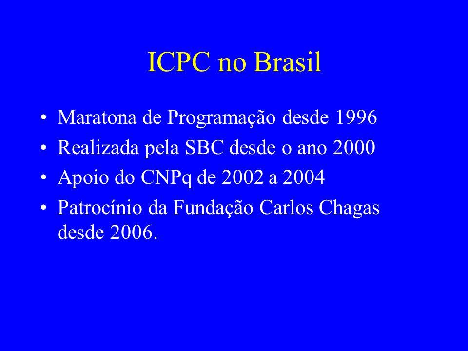 ICPC no Brasil Maratona de Programação desde 1996 Realizada pela SBC desde o ano 2000 Apoio do CNPq de 2002 a 2004 Patrocínio da Fundação Carlos Chaga