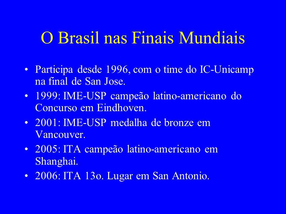 O Brasil nas Finais Mundiais Participa desde 1996, com o time do IC-Unicamp na final de San Jose. 1999: IME-USP campeão latino-americano do Concurso e