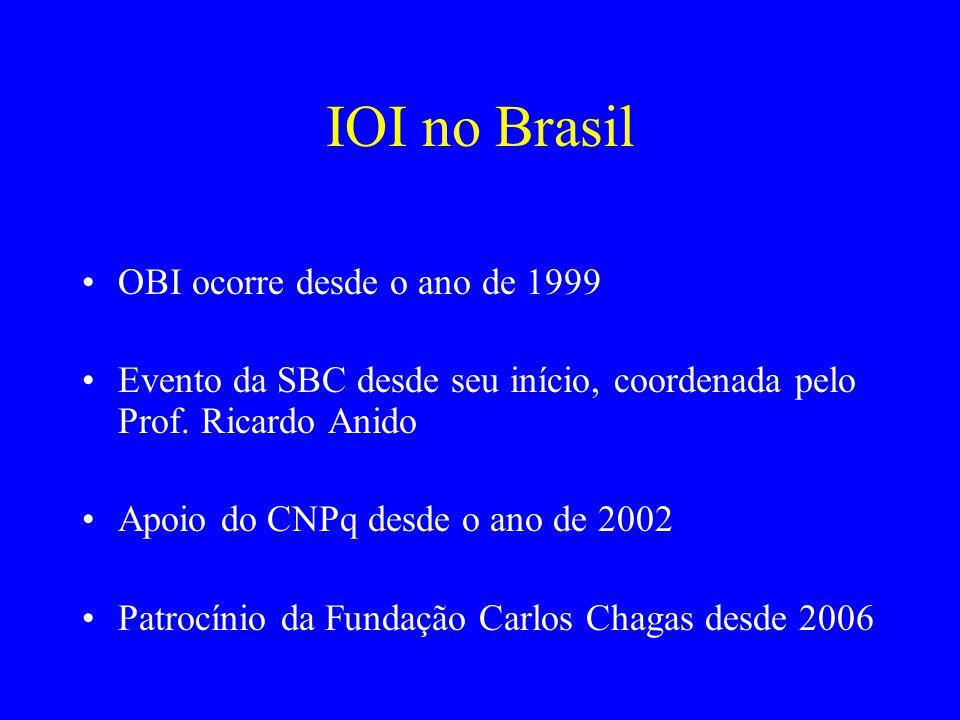 IOI no Brasil OBI ocorre desde o ano de 1999 Evento da SBC desde seu início, coordenada pelo Prof. Ricardo Anido Apoio do CNPq desde o ano de 2002 Pat