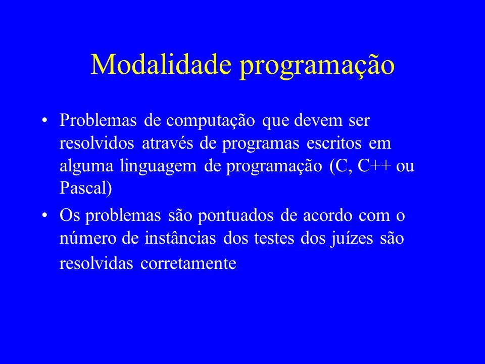 Modalidade programação Problemas de computação que devem ser resolvidos através de programas escritos em alguma linguagem de programação (C, C++ ou Pa