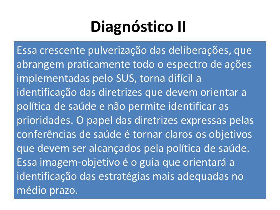 Diagnóstico II Essa crescente pulverização das deliberações, que abrangem praticamente todo o espectro de ações implementadas pelo SUS, torna difícil