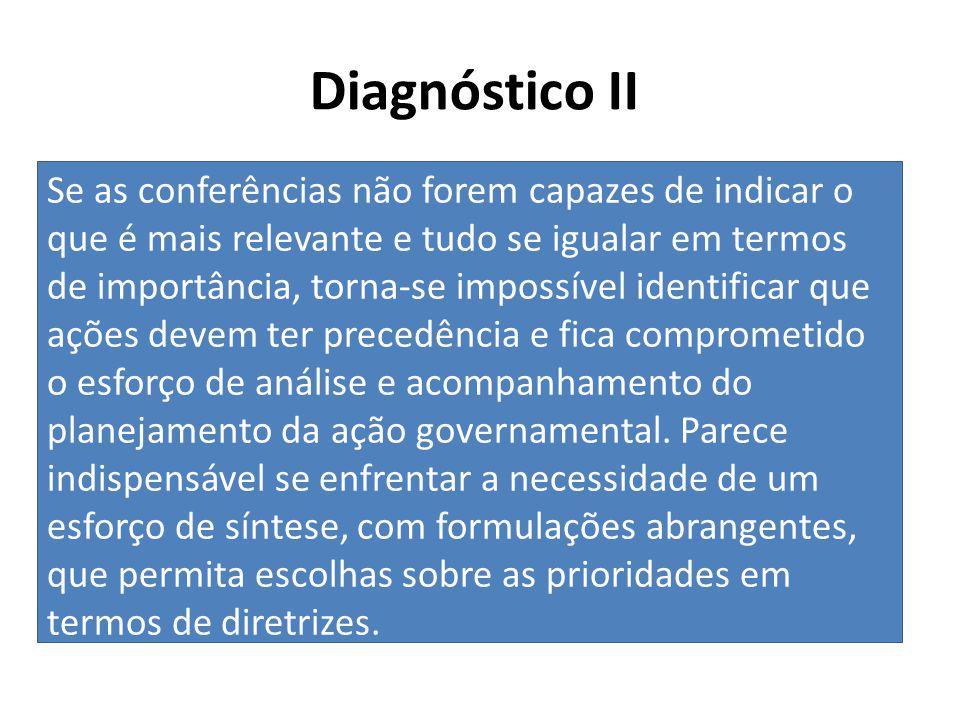 Diagnóstico II Se as conferências não forem capazes de indicar o que é mais relevante e tudo se igualar em termos de importância, torna-se impossível