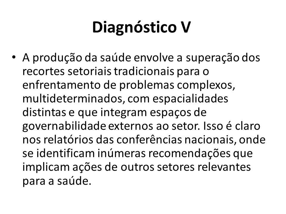 Diagnóstico V A produção da saúde envolve a superação dos recortes setoriais tradicionais para o enfrentamento de problemas complexos, multideterminad