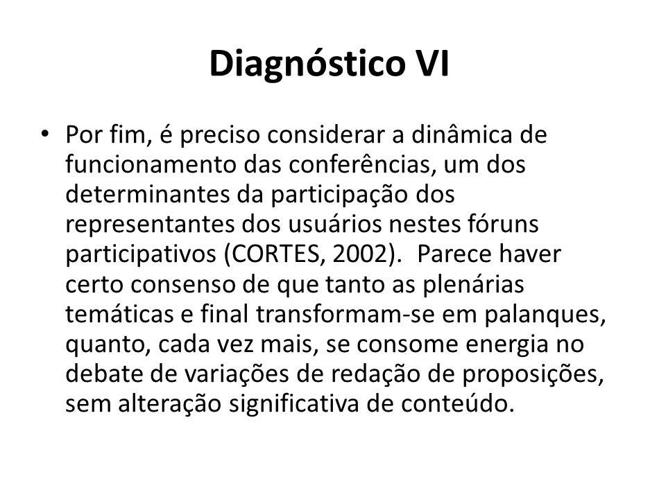 Diagnóstico VI Por fim, é preciso considerar a dinâmica de funcionamento das conferências, um dos determinantes da participação dos representantes dos