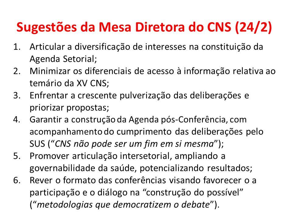 Sugestões da Mesa Diretora do CNS (24/2) 1.Articular a diversificação de interesses na constituição da Agenda Setorial; 2.Minimizar os diferenciais de