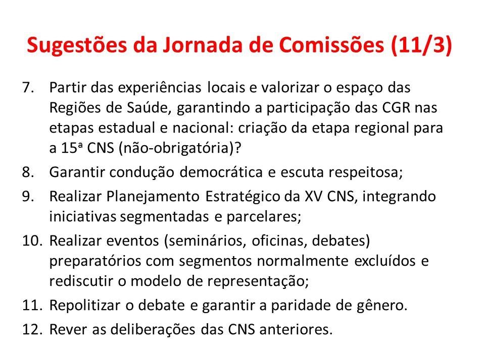Sugestões da Jornada de Comissões (11/3) 7.Partir das experiências locais e valorizar o espaço das Regiões de Saúde, garantindo a participação das CGR