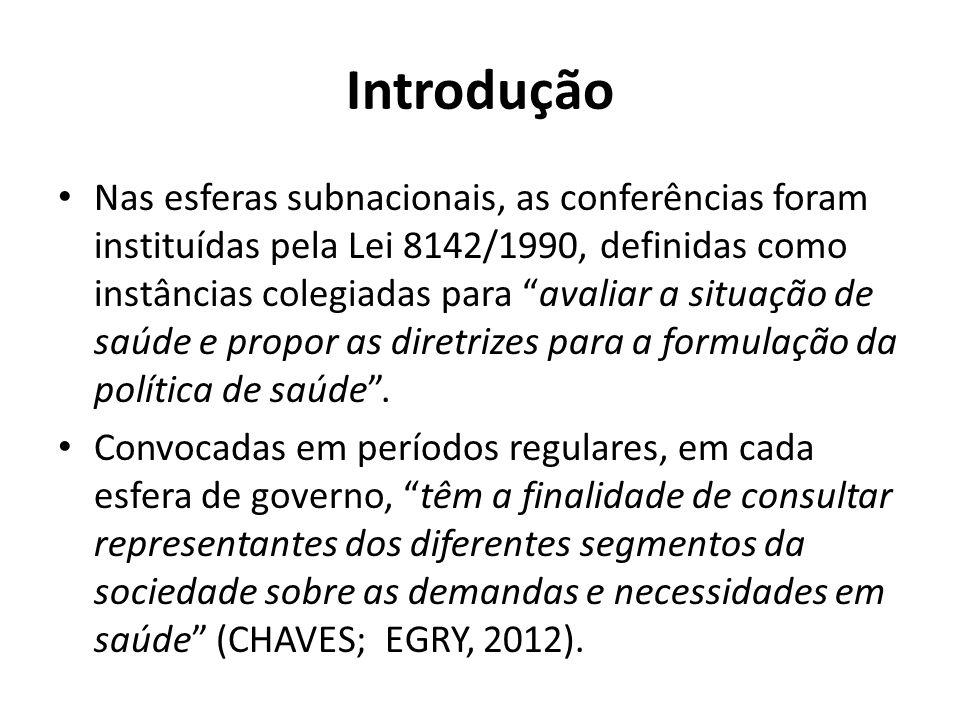 """Introdução Nas esferas subnacionais, as conferências foram instituídas pela Lei 8142/1990, definidas como instâncias colegiadas para """"avaliar a situaç"""