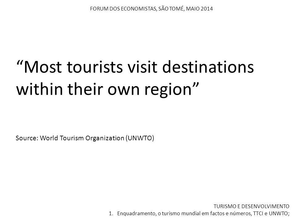 """FORUM DOS ECONOMISTAS, SÃO TOMÉ, MAIO 2014 TURISMO E DESENVOLVIMENTO 1. Enquadramento, o turismo mundial em factos e números, TTCI e UNWTO; """"Most tour"""