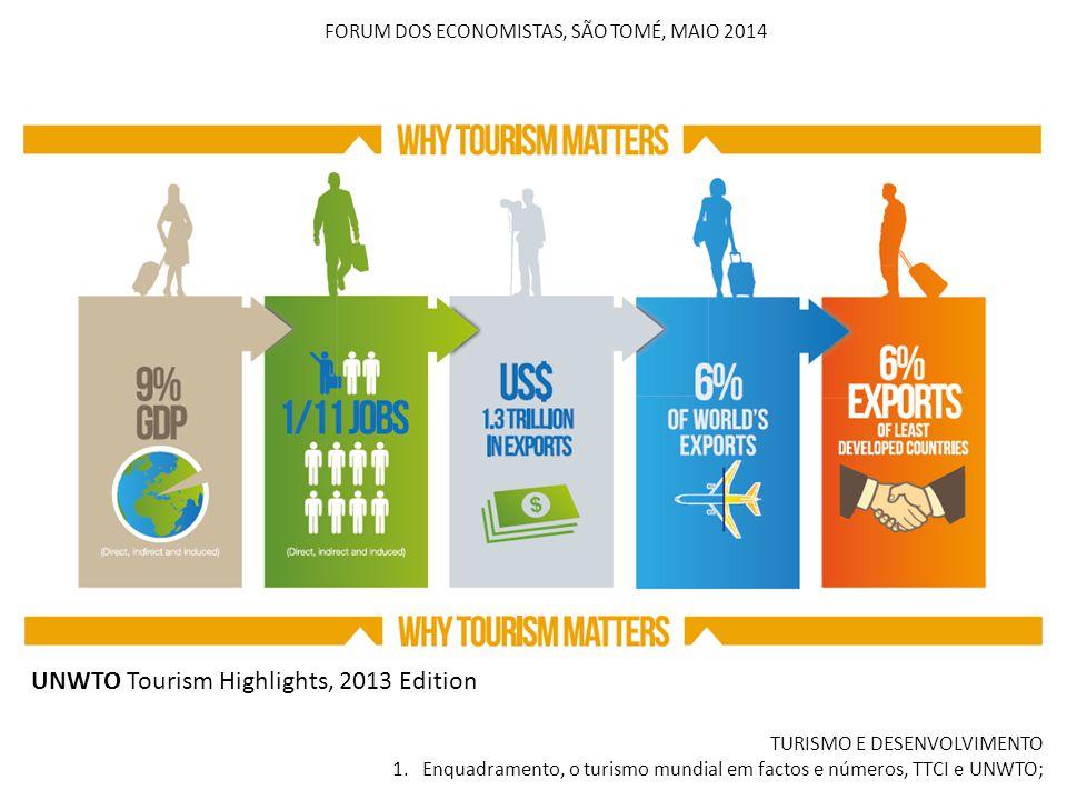 FORUM DOS ECONOMISTAS, SÃO TOMÉ, MAIO 2014 TURISMO E DESENVOLVIMENTO 1. Enquadramento, o turismo mundial em factos e números, TTCI e UNWTO; UNWTO Tour