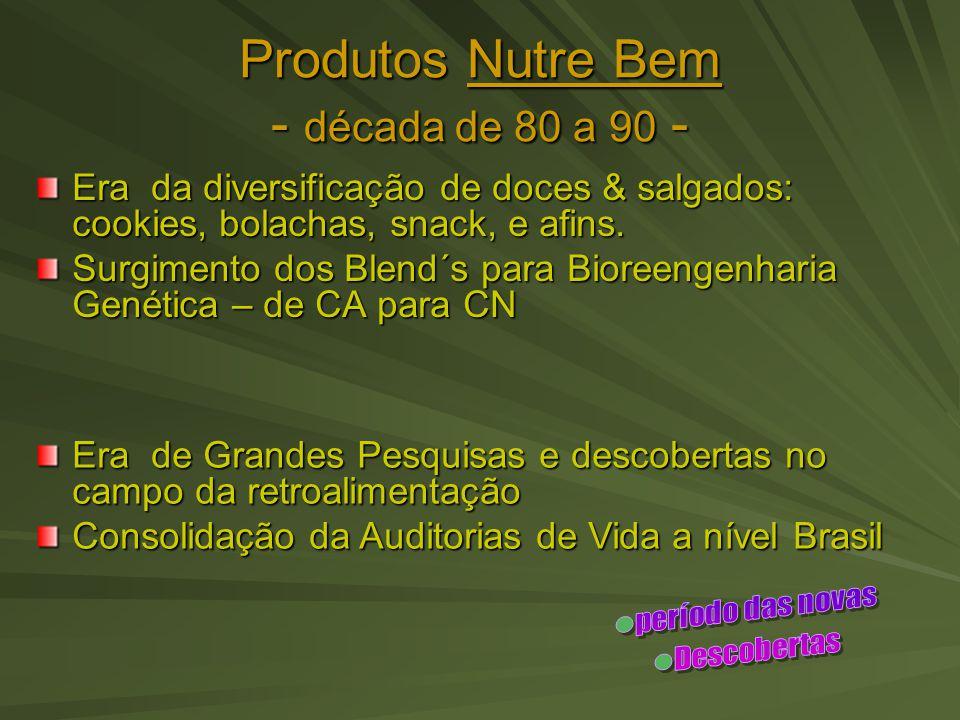 Produtos Nutre Bem - década de 80 a 90 - Era da diversificação de doces & salgados: cookies, bolachas, snack, e afins. Surgimento dos Blend´s para Bio