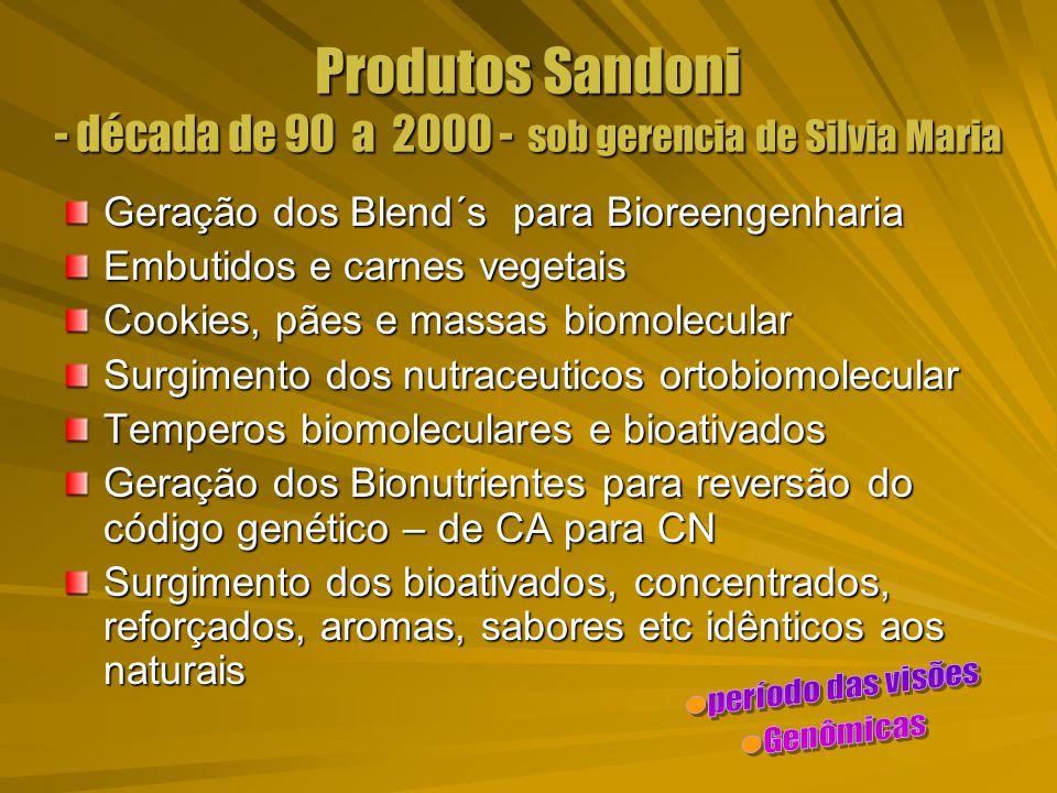 Produtos Sandoni - década de 90 a 2000 - sob gerencia de Silvia Maria Geração dos Blend´s para Bioreengenharia Embutidos e carnes vegetais Cookies, pã