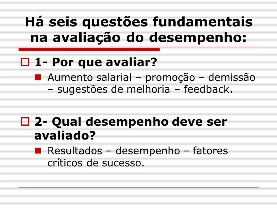 Há seis questões fundamentais na avaliação do desempenho:  1- Por que avaliar? Aumento salarial – promoção – demissão – sugestões de melhoria – feedb