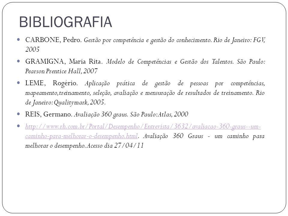 BIBLIOGRAFIA CARBONE, Pedro. Gestão por competência e gestão do conhecimento. Rio de Janeiro: FGV, 2005 GRAMIGNA, Maria Rita. Modelo de Competências e