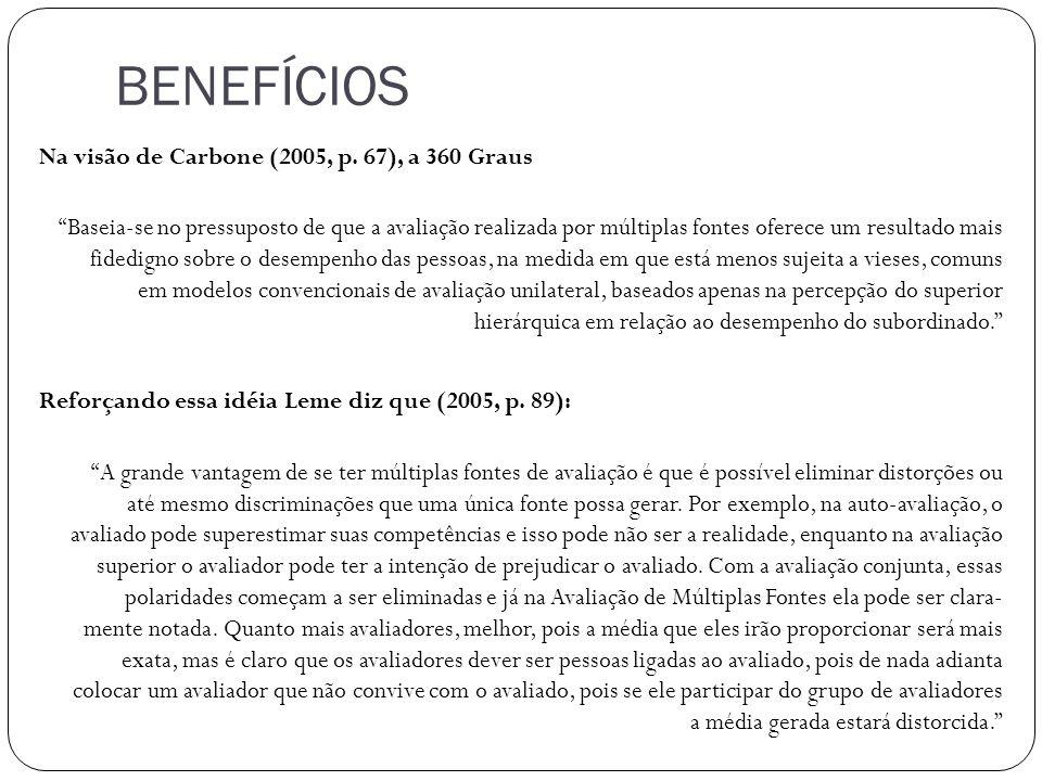 """BENEFÍCIOS Na visão de Carbone (2005, p. 67), a 360 Graus """"Baseia-se no pressuposto de que a avaliação realizada por múltiplas fontes oferece um resul"""