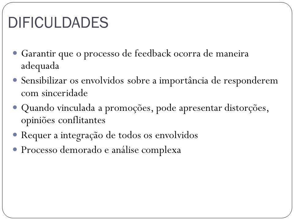 DIFICULDADES Garantir que o processo de feedback ocorra de maneira adequada Sensibilizar os envolvidos sobre a importância de responderem com sincerid