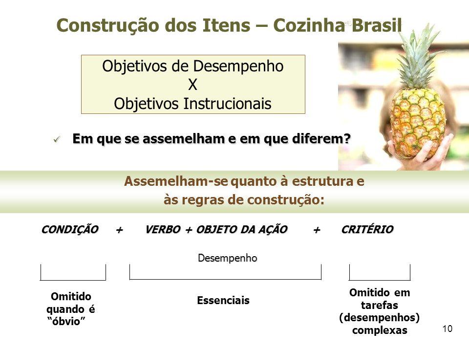 10 Construção dos Itens – Cozinha Brasil Objetivos de Desempenho X Objetivos Instrucionais CONDIÇÃO + VERBO + OBJETO DA AÇÃO + CRITÉRIO Desempenho Omi