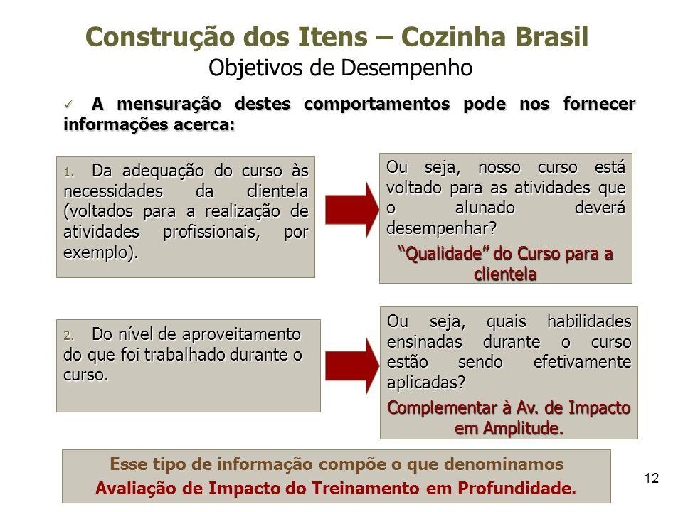 12 Construção dos Itens – Cozinha Brasil Objetivos de Desempenho A mensuração destes comportamentos pode nos fornecer informações acerca: A mensuração