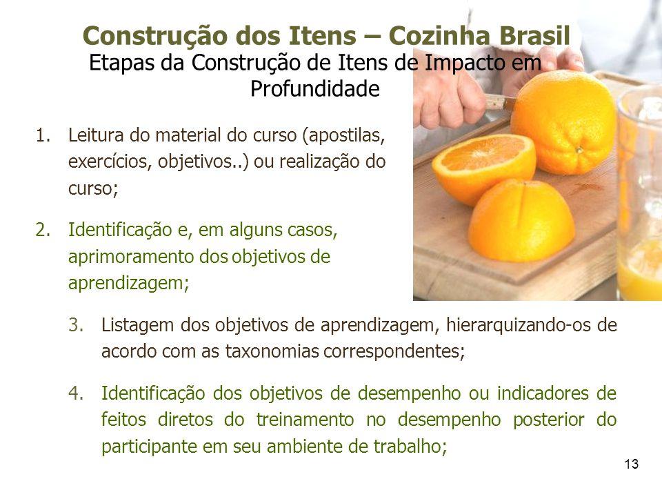 13 Construção dos Itens – Cozinha Brasil Etapas da Construção de Itens de Impacto em Profundidade 1.Leitura do material do curso (apostilas, exercício