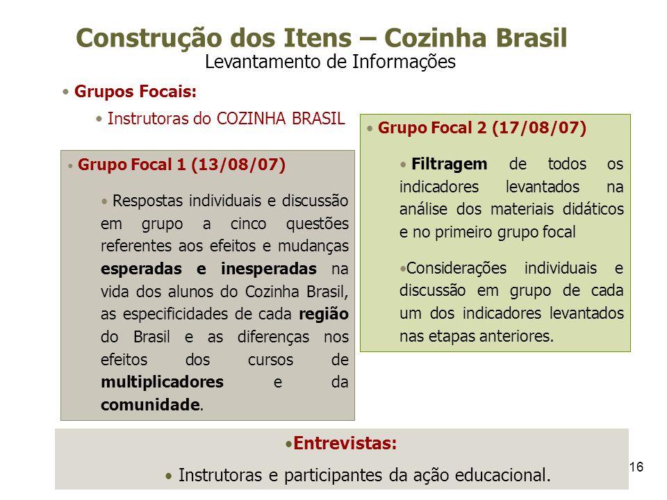 16 Construção dos Itens – Cozinha Brasil Levantamento de Informações Grupos Focais: Instrutoras do COZINHA BRASIL Entrevistas: Instrutoras e participa