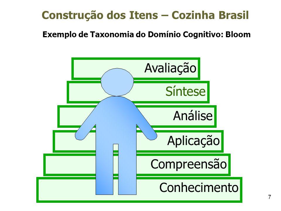 7 Conhecimento Compreensão Aplicação Análise Síntese Avaliação Exemplo de Taxonomia do Domínio Cognitivo: Bloom Construção dos Itens – Cozinha Brasil
