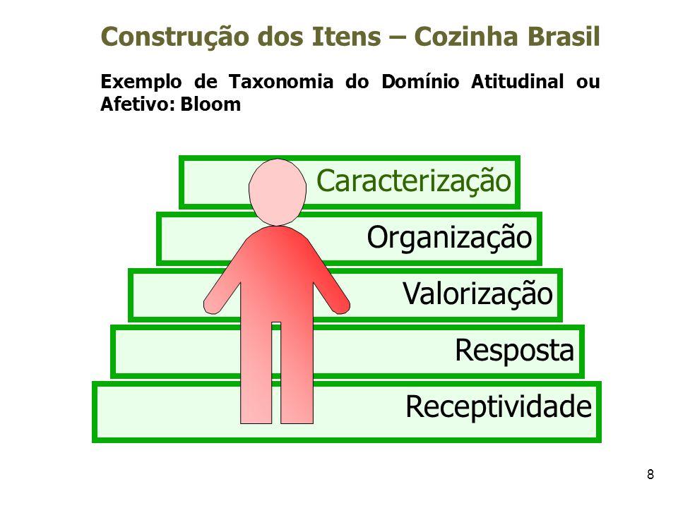 8 Receptividade Resposta Valorização Organização Caracterização Exemplo de Taxonomia do Domínio Atitudinal ou Afetivo: Bloom Construção dos Itens – Co