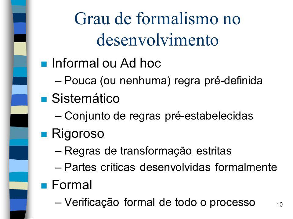 10 Grau de formalismo no desenvolvimento n Informal ou Ad hoc –Pouca (ou nenhuma) regra pré-definida n Sistemático –Conjunto de regras pré-estabelecid