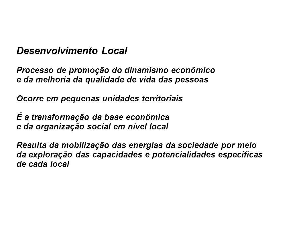 Desenvolvimento Local Processo de promoção do dinamismo econômico e da melhoria da qualidade de vida das pessoas Ocorre em pequenas unidades territori