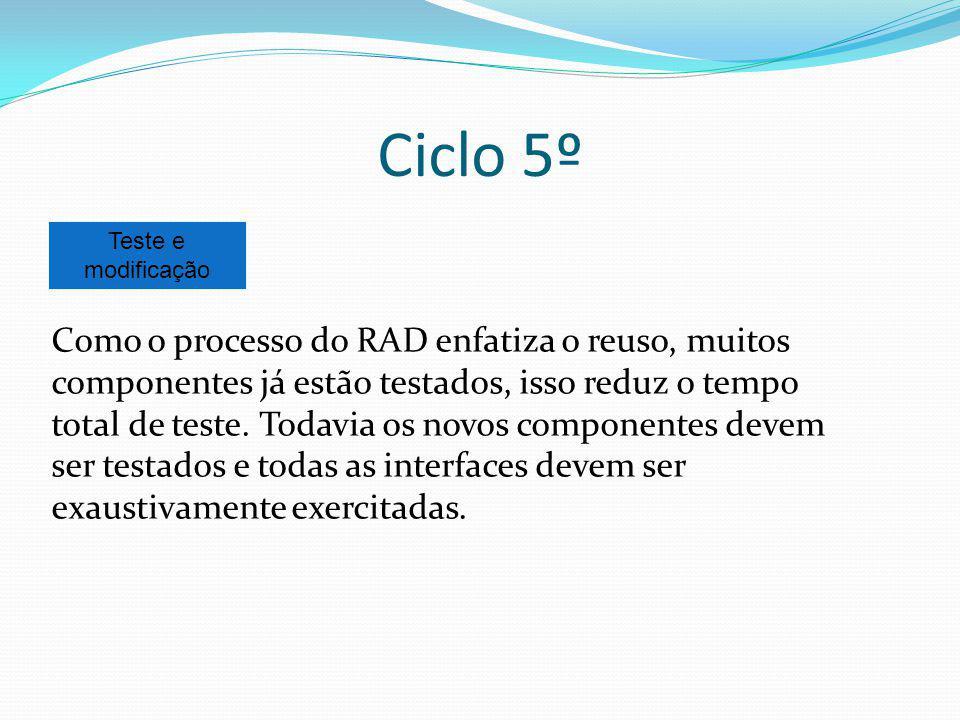 Ciclo 5º Como o processo do RAD enfatiza o reuso, muitos componentes já estão testados, isso reduz o tempo total de teste. Todavia os novos componente