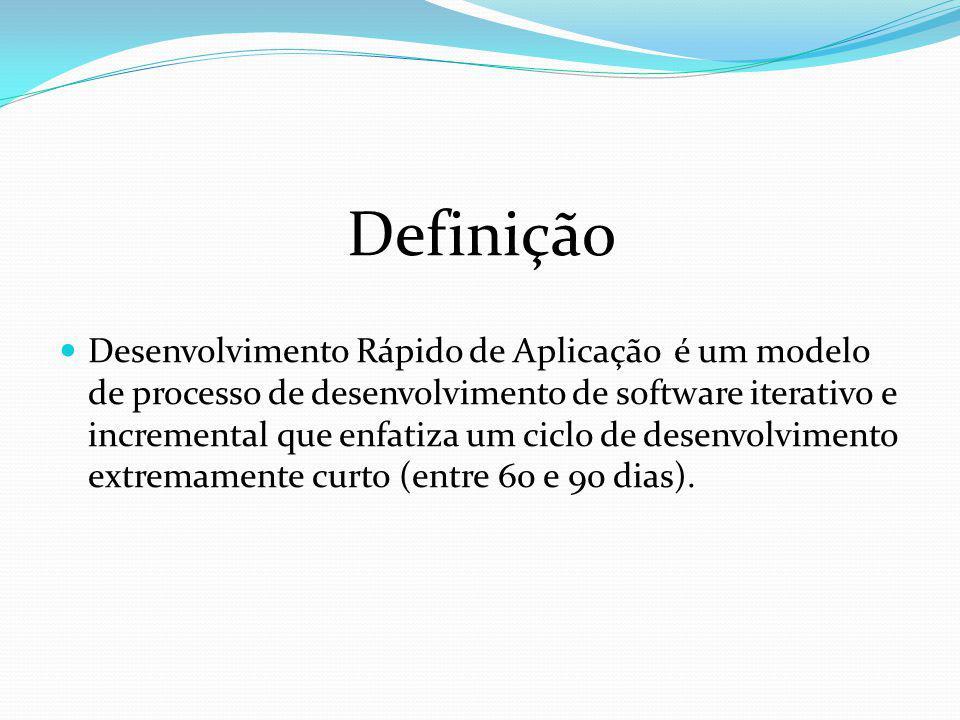 Definição Desenvolvimento Rápido de Aplicação é um modelo de processo de desenvolvimento de software iterativo e incremental que enfatiza um ciclo de
