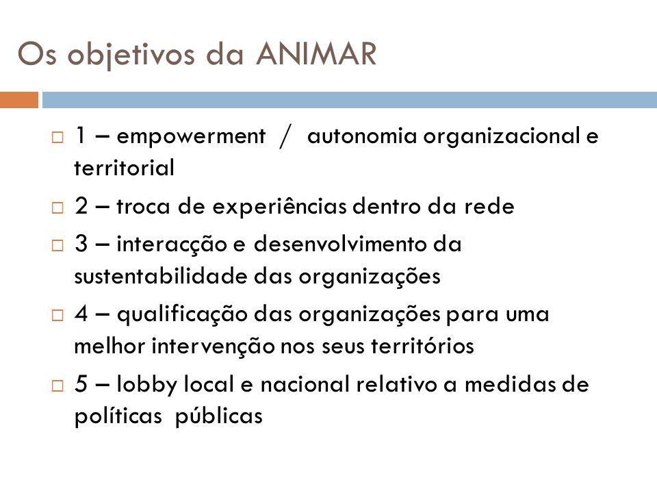 Os objetivos da ANIMAR  1 – empowerment / autonomia organizacional e territorial  2 – troca de experiências dentro da rede  3 – interacção e desenv