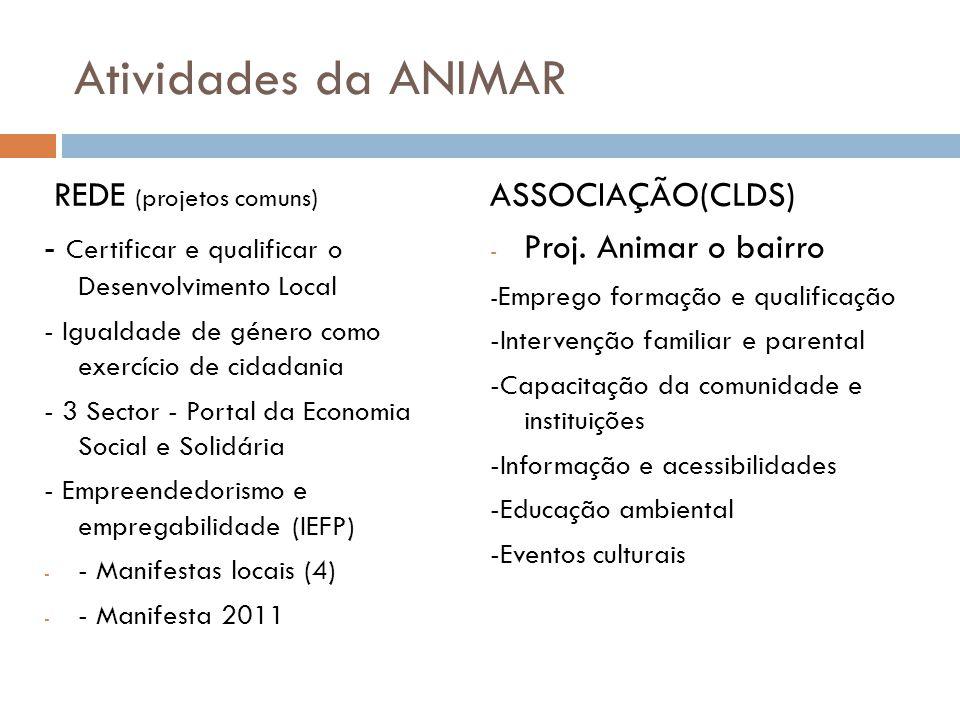 Atividades da ANIMAR REDE (projetos comuns) - Certificar e qualificar o Desenvolvimento Local - Igualdade de género como exercício de cidadania - 3 Se