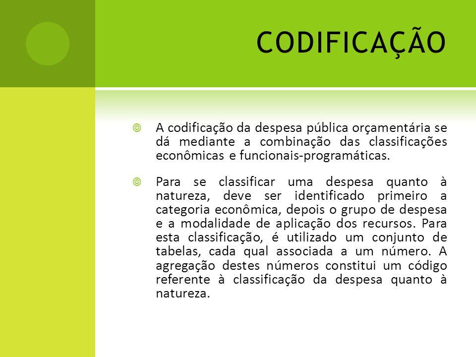 CODIFICAÇÃO  A codificação da despesa pública orçamentária se dá mediante a combinação das classificações econômicas e funcionais-programáticas.  Pa
