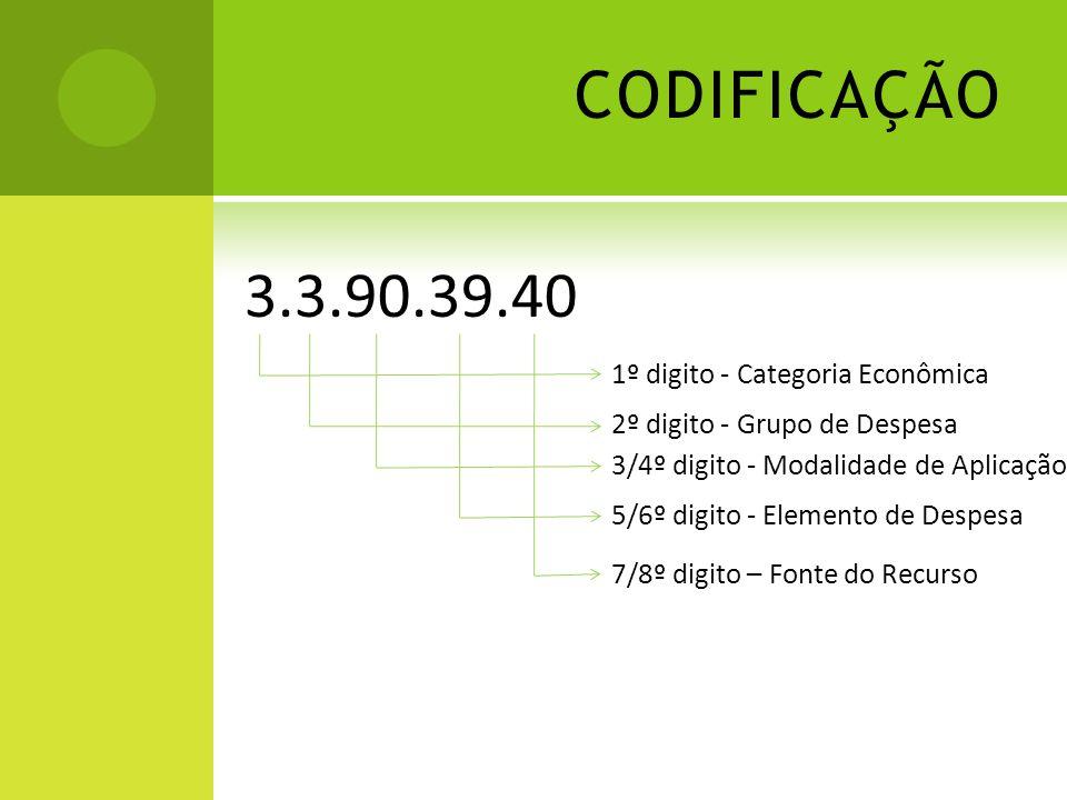 CODIFICAÇÃO 3.3.90.39.40 1º digito - Categoria Econômica 2º digito - Grupo de Despesa 3/4º digito - Modalidade de Aplicação 5/6º digito - Elemento de
