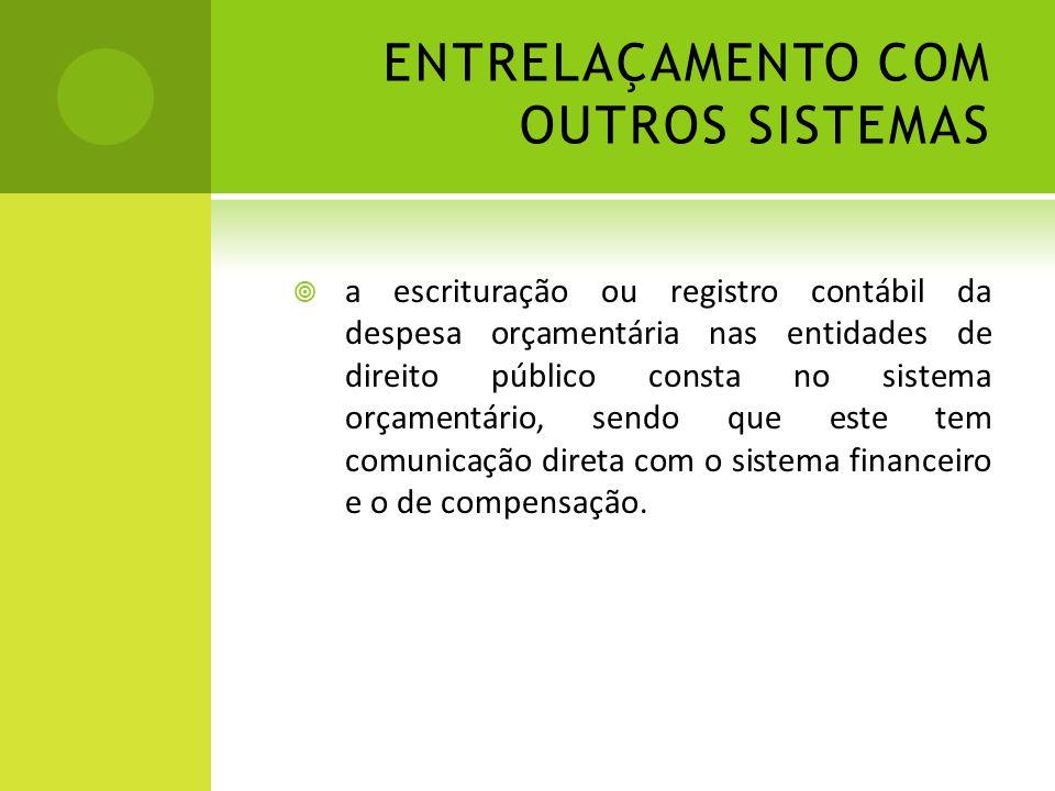 ENTRELAÇAMENTO COM OUTROS SISTEMAS  a escrituração ou registro contábil da despesa orçamentária nas entidades de direito público consta no sistema or