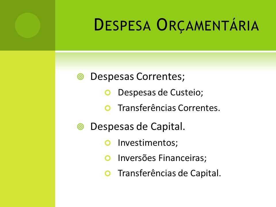 D ESPESA O RÇAMENTÁRIA  Despesas Correntes; Despesas de Custeio; Transferências Correntes.  Despesas de Capital. Investimentos; Inversões Financeira
